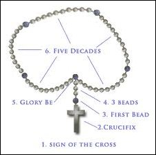 protestant prayer beads instructions